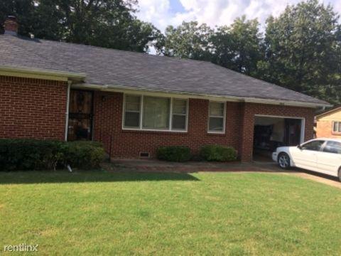 Photo of 3843 University Cv, Memphis, TN 38127