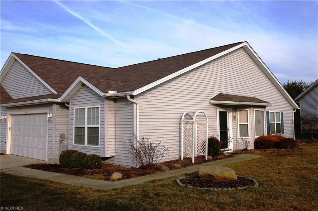 New Homes For Sale In Summit County Ohio