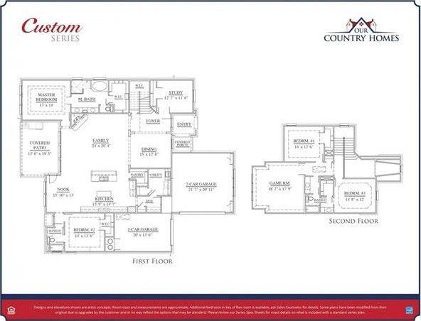 North Richland Hills Property Tax