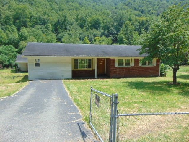 Property For Sale In Wyoming County Wv