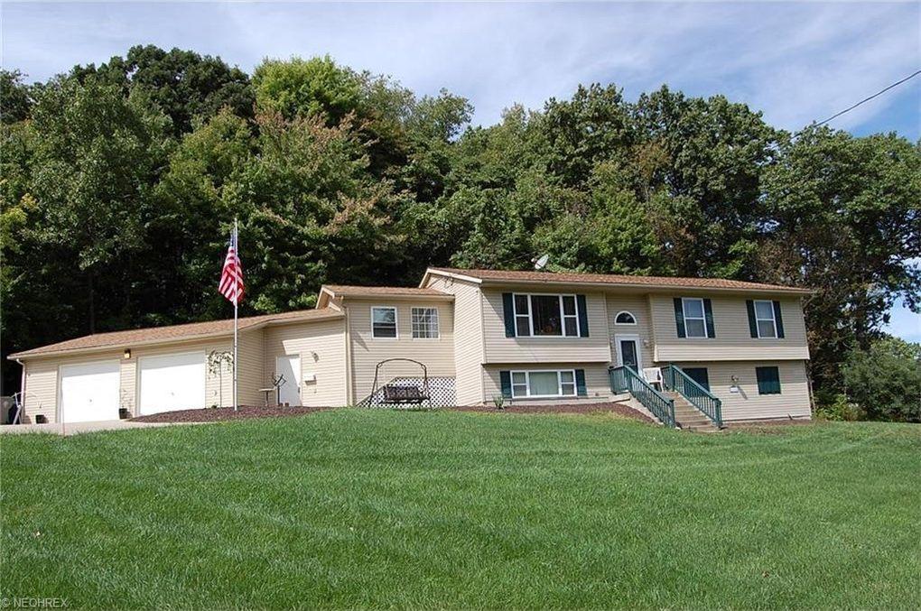 Mahoning County Property