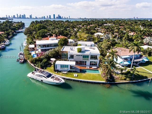 Miami Beach Housing Prices