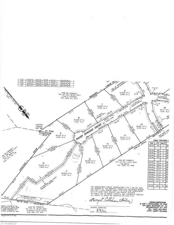 Kernersville Nc Zip Code Map.5011 Rocky Springs Ct Kernersville Nc 27284 Realtor Com
