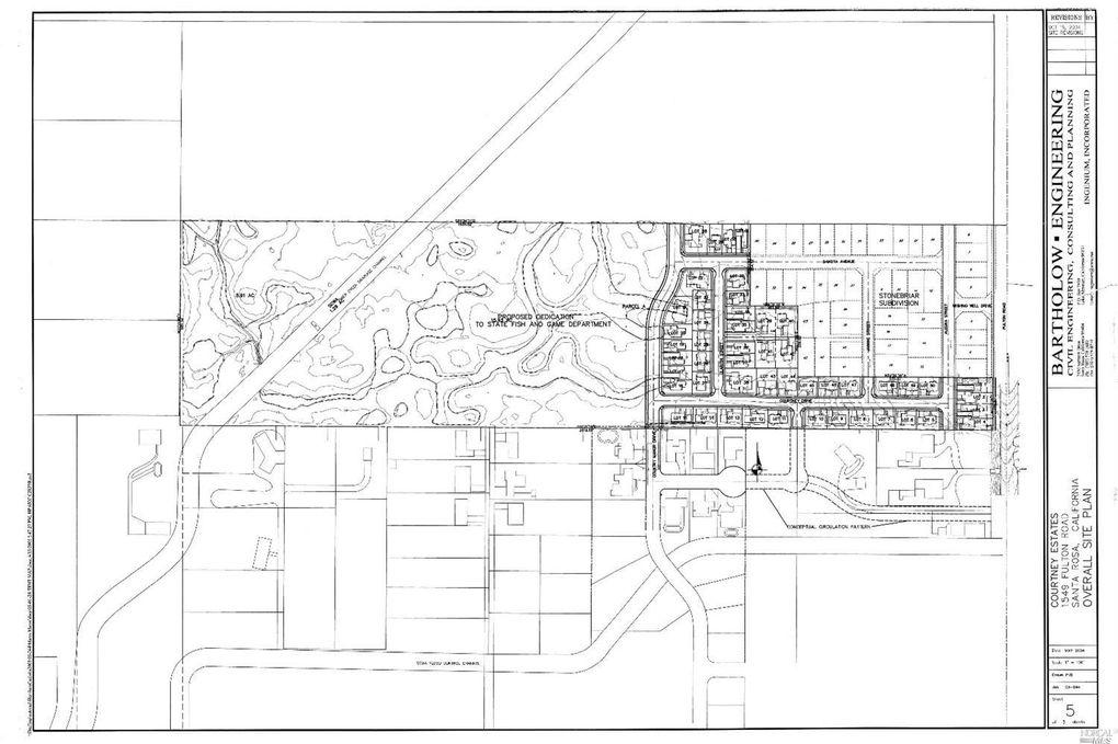 Sonoma County Property Tax History