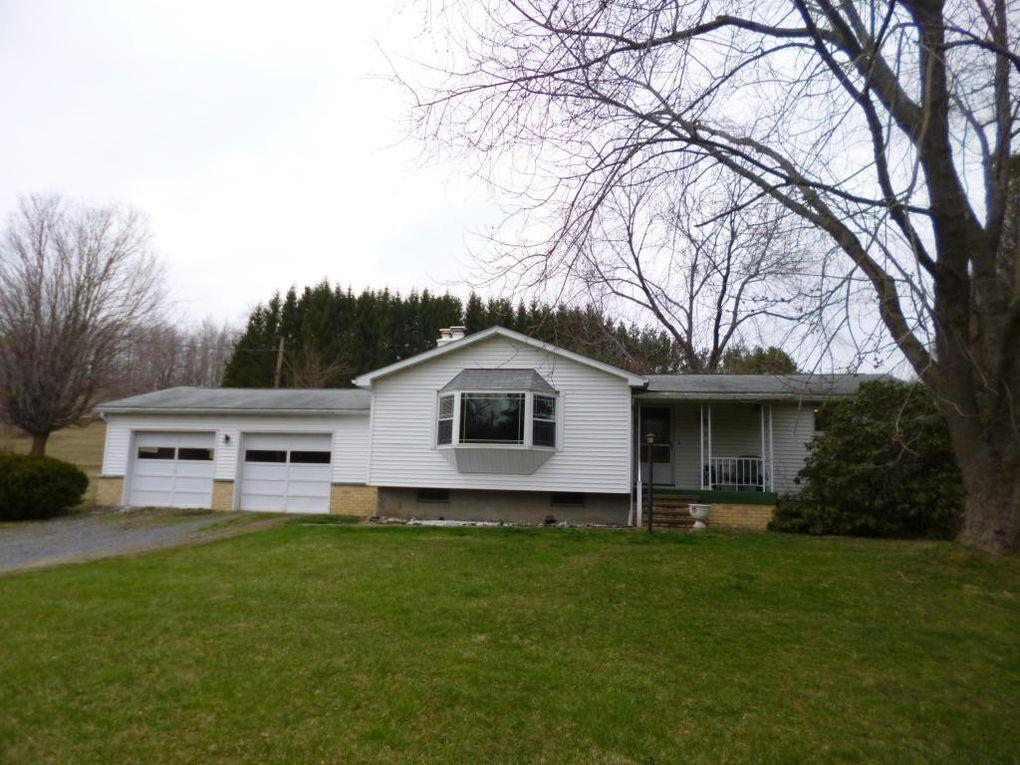 Jefferson County Pa Property Records