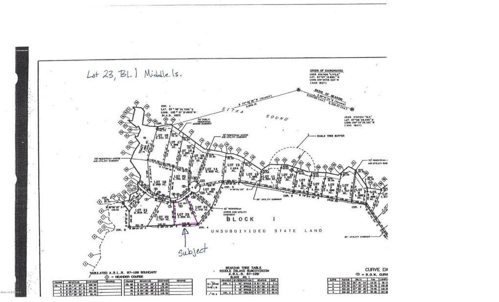 L23 B1 Middle Is, Sitka, AK 99835