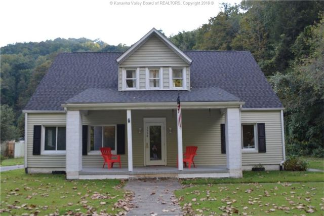 Property For Sale Camp Creek Wv