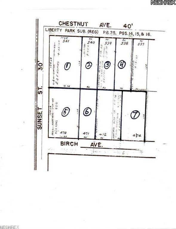 Summit County Ohio Building And Zoning Records
