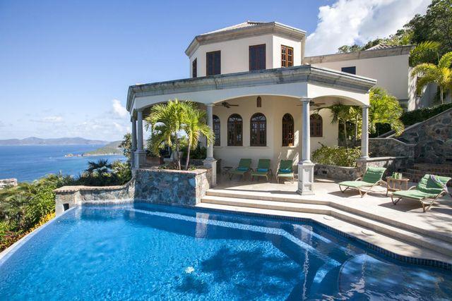 Virgin island real estate trends