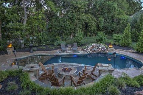 Windsor Hills Real Estate
