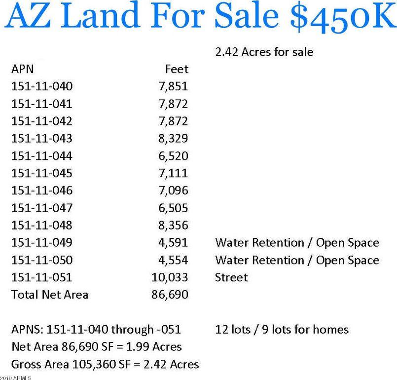 7506 N 30th Ln Lot 1, Phoenix, AZ 85051