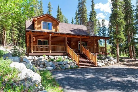 Summit County Co Real Estate Homes For Sale Realtor Com