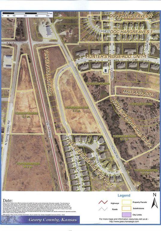Junction City Rental Properties