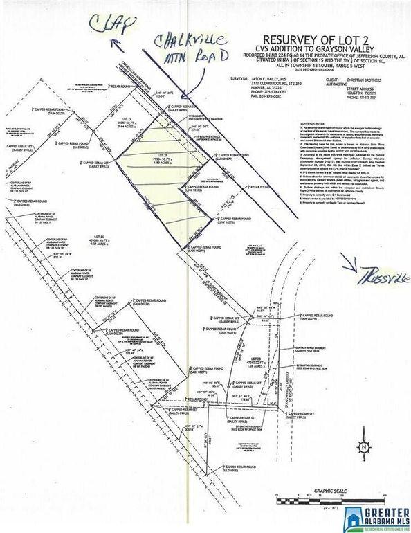 5635 chalkville rd unit 2 birmingham al 35235 land for sale and