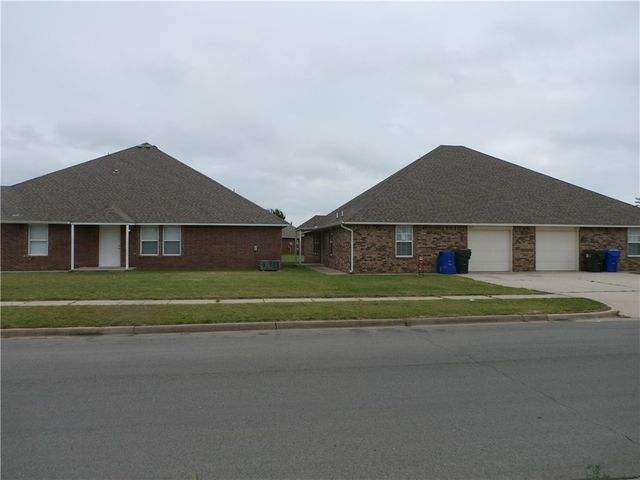 Rent To Own Homes In Okc Area