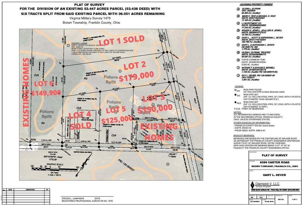 Carter Rd Lot 5 Hilliard, OH 43026