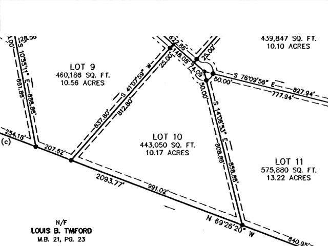 Pasquotank County Property Tax