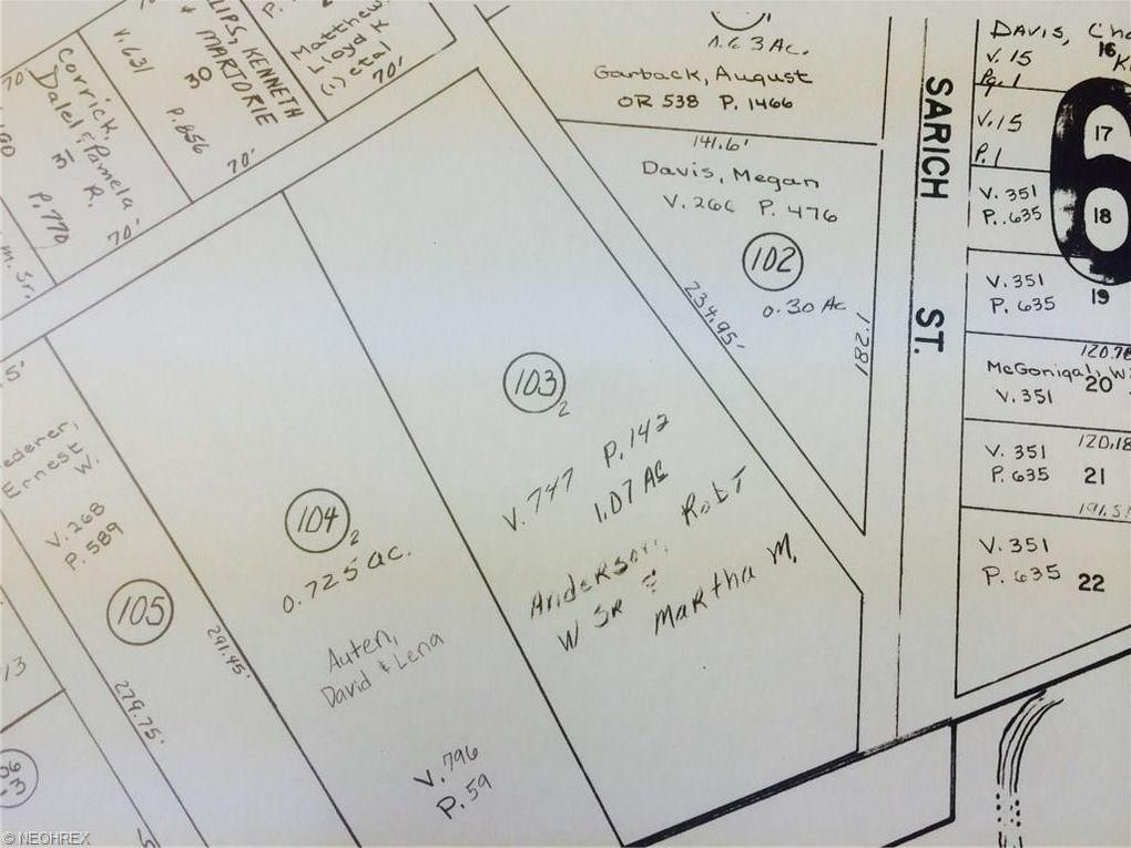 Powhatan County Property Records