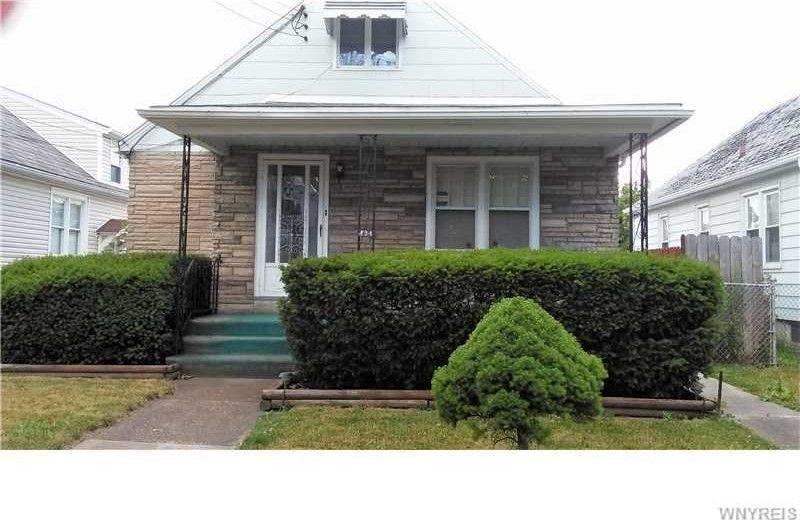 Niagara County Property Records