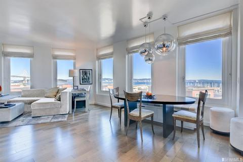 Image result for Know More about Condos for Rent